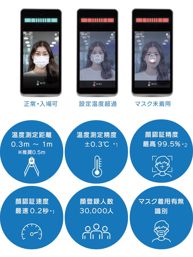 非対面熱検知・顔認証システム